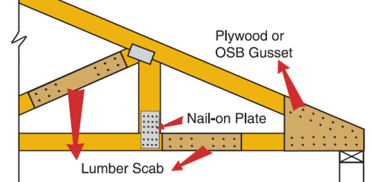 The Repair And Modification Of Metal Plate Connected Wood Trusses Can Be A  Very Complicated Subject, Because Each Situation Must Be Analyzed  Individually.